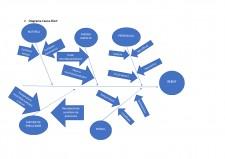 Controlul statistic al proceselor - Pagina 3