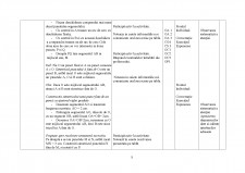Proiect didactic - Mijlocul unui segment - Pagina 5