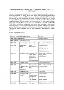 Literary Periods of British and American Literature - Pagina 1