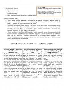 Conspect drept succesoral - Pagina 5