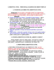Sinteze Drept Civil - Pagina 1