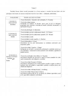 Psihologia Dezvoltării - Pagina 4