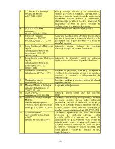 Finanțarea prin Emisiunea de Obligațiuni - Pagina 3