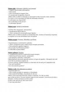 Portofoliu psihologia cretivitatii - Pagina 4