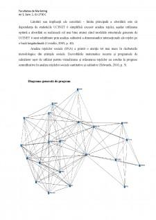 Proiect individual UCINET - Pagina 2