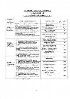 Planificare calendaristică - geografie generală - Pagina 5
