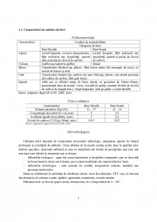 Analiza calității senzoriale a berii - Pagina 5