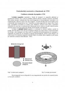 Vehicule pe pernă magnetică - Pagina 5