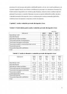 Analiza veniturilor provenite din impozite și taxe bugetului a primăriei - Pagina 5