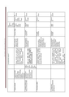 Proiect didactic - Drepturile omului și drepturile culturale - Pagina 3