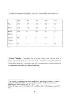 Războiul Crimeii - Pagina 3