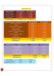 Finanțe publice Belgia - Pagina 2