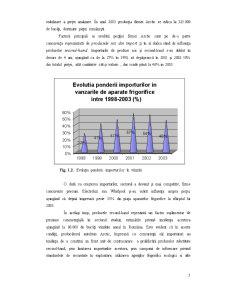 Aspecte Privind Promovarea Vânzărilor - Pagina 5