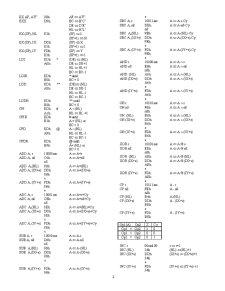 Instructiuni Z80 - Pagina 2