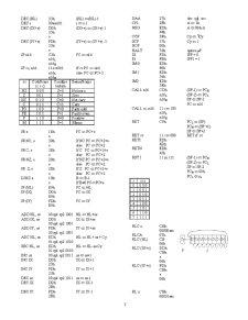 Instructiuni Z80 - Pagina 3