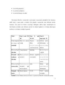 Teorii despre Efectele Media - Pagina 3