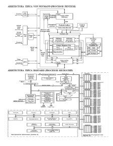 Microcontrolere - Pagina 3