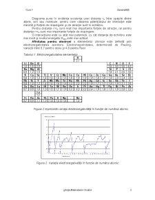 Stiinta Materialelor Oxice - Pagina 2