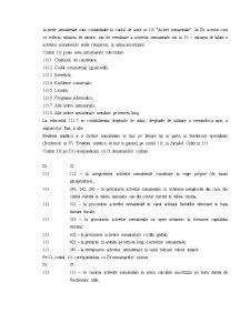 Contabilitatea de Gestiune - Pagina 2