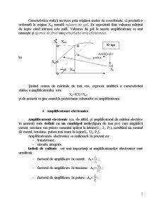 Amplificatoare - Pagina 3
