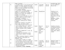 Proiect Didactic - Libertatea – Valoare Suprema a Omului Contemporan - Pagina 2