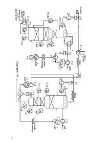 Automatizarea Proceselor Chimice - Pagina 4