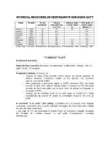 Sistemul Comercial Internațional - Pagina 5
