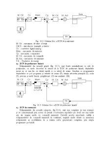 Comenzi Numerice - Pagina 4