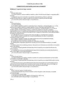 Codul de Procedura Civila - Pagina 1