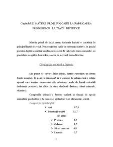 Produse Lactate Dietetice Acide - Pagina 4