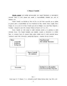 Rolul Băncii Centrale în Sistemul Bancar - Pagina 4