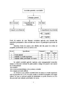 Management Exploatatie Agricola - Pagina 4