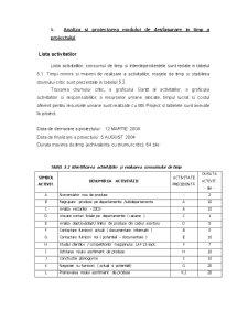 Diversificare Obiect de Activitate al Societatii Group D Invest  SRL - Amenajare Livada Pomi Fructiferi cu Suprafata 1 Ha - Pagina 5