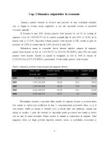Dinamica si Impactul Asigurarilor asupra Economiei - Pagina 4