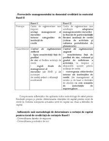 Creditarea în Condițiile Basel II - Pagina 2