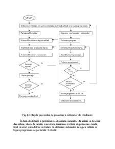 Implementarea Automatului Programabil Eco Control 667 E în Sistem - Pagina 2