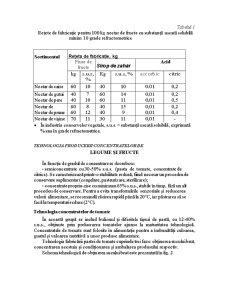 Tehnologia Sucurilor cu Pulpă - Pagina 3