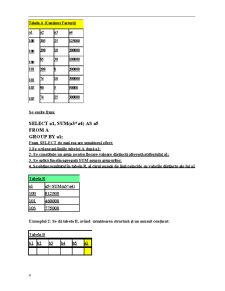 Limbajul SQL - Pagina 4