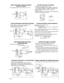 Procesorul - Caile de Date si Unitatea de Control - Pagina 3