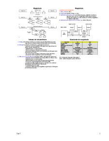 Sisteme de Intrare-Iesire - Pagina 2