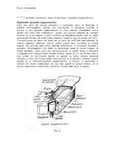 Aparate de Masura Analogice - Pagina 5