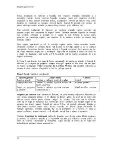 Managementul Finanțelor Publice - Pagina 2