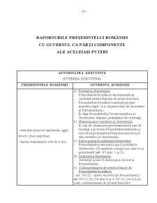 Reglementări Constituționale privind Instituția Șefului de Stat în România - Pagina 2
