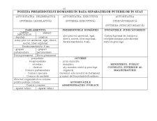 Reglementări Constituționale privind Instituția Șefului de Stat în România - Pagina 3