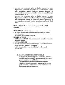 Sistemul Endocrin la Om - Pagina 5
