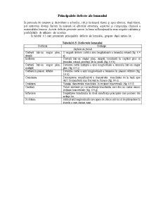 Principalele Defecte ale Lemnului - Pagina 1