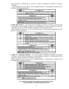 Contabilitate Proceduri - Pagina 3