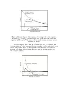 Sisteme Coloidale - Pagina 5