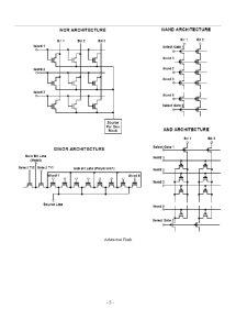 Comparatie intre Tipurile de Memorie Flash - Pagina 5