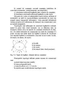 Rețele de Comunicații - Pagina 2